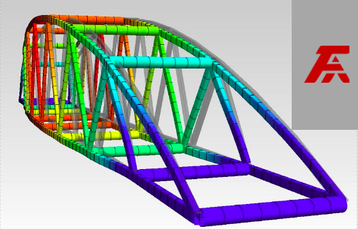 What Do You Understand By Finite Element Analysis?